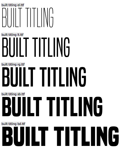 Built Free Font